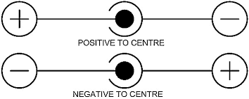 alternating current symbol. it is possible to use your dvm check if they are functioning correctly. the label for rated output and whether ac or dc. alternating current symbol