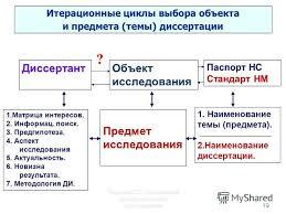 Презентация на тему Селетков С Г Методология диссертационного  19 Селетков