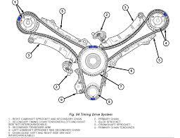 dodge 3 7 engine diagram wiring diagram meta dodge 3 7 timing diagram advance wiring diagram dodge 3 7 engine diagram