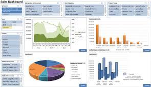 Excel Dashboard Microsoft Excel Dashboards Advanced