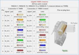 onlineromania info img gigabit wiring diagram vehi lan socket wiring diagram Lan Wiring Diagram #49