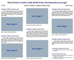 Create A Poster In Powerpoint Templates Scientific Posters