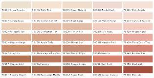 Terra Cotta Color Chart Duron Paints Duron Paint Colors Duron Wall Coverings