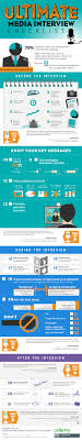 how to ace a media interview digital marketing interview and the ultimate media interview checklist infographic placed in entrepreneur huffington post and other