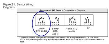 4 wire rtd connection diagram images diagram furthermore 4 wire wire rtd w 4 transmitter on rosemount 3 wiring diagram