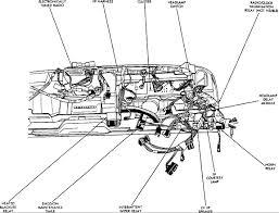 jeep cherokee fuse panel diagram relay box diagram needed graphic