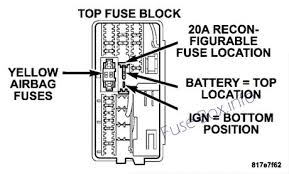 chrysler aspen (2004 2009) \u003c fuse box diagram 2007 chrysler aspen fuse diagram if the fuse is located in the \u201clower or bottom position\u201d the power outlets will only work when the ignition is on