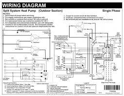 true comfort thermostat wiring diagram best wiring diagram hvac true comfort thermostat wiring diagram wiring diagram hvac thermostat ameristar heat pump of wiring