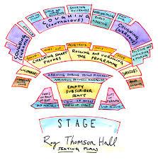Benaroya Seating Chart Circumstantial Orchestra Organization Chart Benaroya Hall