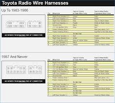 95 civic radio wiring diagram inspirational 04 honda civic wiring 95 civic radio wiring diagram best of 95 toyota camry stereo wiring diagram diy enthusiasts wiring
