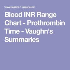Pt Inr Ratio Chart Blood Inr Range Chart Prothrombin Time Vaughns