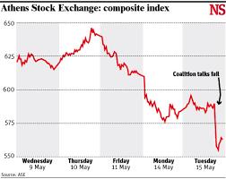 Chart Of The Day Greek Coalition Talks Fail