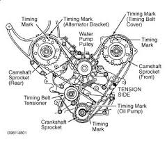 Repair Guides   Wiring Diagrams   Wiring Diagrams   AutoZone furthermore Dodge Workshop Manuals > Grand Caravan FWD V6 3 3L VIN R  1999 additionally 1994 Dodge Caravan Belt Diagram 1994 Dodge Caravan Serpentine Belt additionally 1999 Ford Mustang 3 8L FI OHV 6cyl   Repair Guides   Vacuum additionally 1997 Dodge Avenger 2 5L MFI SOHC 6cyl   Repair Guides   Vacuum additionally SOLVED  What is the spark plug firing order for 3 3 v6   Fixya furthermore 2002 Dodge Ram Truck Grand Caravan 2WD 3 3L MFI FFV OHV 6cyl further Dodge Caravan 3 3l Engine Diagram  Dodge  Automotive Wiring likewise The Original Mechanic  3 0 L engine  Chrysler   replace water pump further 1999 Dodge Caravan Radiator Fan Fuse and Relay likewise Water pump replacement 1999 Dodge Grand Caravan 3 8L  Install. on 1999 dodge 3 3l engine diagram