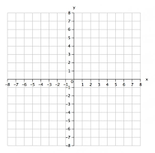 X And Y Graph Maker X And Y Graph Maker Under Fontanacountryinn Com