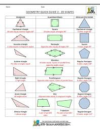 geometry cheat sheet d shapes math d shapes  geometry cheat sheet 2 2d shapes math 6 2d shapes and math