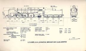 classic locomotive search blueprints railroads engine diagram and steam train history fast does sel electric work train wiring