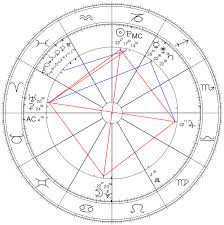 Full Moon In Cancer Focus On The Feeling Straightwoo
