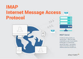 how imap works what is the difference between pop3 and imap infographic