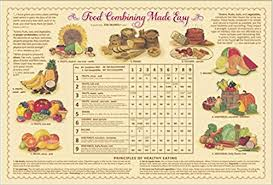 Food Combining Made Easy Chart Frank Hurd D C M D