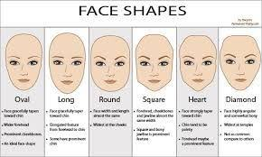 Face Shape Chart Dash Personal Image Consulting In 2019 Long Face Shapes
