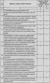 Читать Контрольно измерительные материалы Русский язык класс  Контрольно измерительные материалы Русский язык 6 класс i 001 png