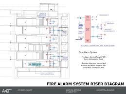 simplex smoke detector wiring diagrams dolgular com elevator shunt trip breaker location at Elevator Fire Alarm Wiring Diagrams