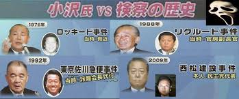 「1988年 - リクルート事件:」の画像検索結果