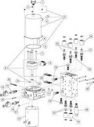 similiar western unimount plow wiring keywords ultramount plow wiring diagrams wiring diagram website