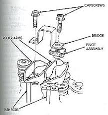 moses ludel s wd mechanix magazine willys cj jeepster fuel type 2 canoe rockers bridge later design