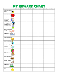 Behavior Charts For Oppositional Defiant Disorder Odd Behavior Chart Beautiful Kids Behavior Chart This