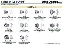 Bolt Depot Chart Bolt Depot View Specifications Details Of Anchor