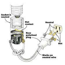 wiring a plug replacing a plug and Outlet Wiring Design Two Wire Electrical