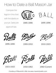 Ball Mason Jar Date Chart Free Download In 2019 Ball