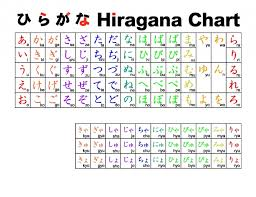 japanese alphabet know it all how many letters in japanese alphabet 2200 x 1700