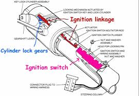 wiring diagram for gm steering column the wiring diagram 89 camaro steering coulmn wiring diagram 89 wiring diagrams wiring diagram