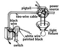 wiring diagram switch end of circuit the wiring diagram how to electric wiring diagram