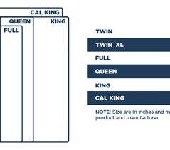bed sizes dimensions. Perfect Dimensions Matress Size Dimensions Full Bed  In Bed Sizes Dimensions U