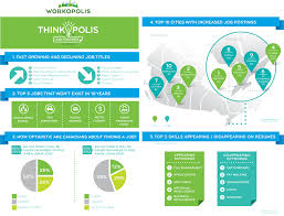 thinkopolis year in review a look ahead to workopolis full sized infographic