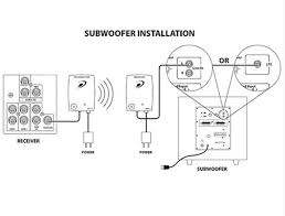 dayton audio sub link xr 2 4 ghz wireless audio transmitter dayton audio ws 12 subwoofer installation diagram please click here