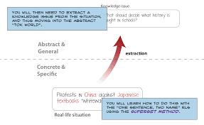 sample tok essays example tok essays tok essay criteria ib writing and editing