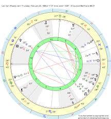 Pisces Birth Chart Birth Chart Lee Hart Pisces Zodiac Sign Astrology