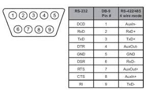 index of documents rs232 db9 jpg · repetiergetechsetup exe · reprap prusa mendel build manual