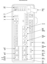 dodge nitro fuse box wiring diagrams schematics 2011 chevy silverado fuse box diagram at 2009 Truck Fuse Box Diagram