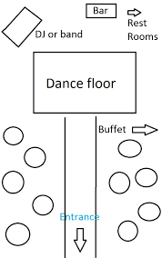 plan wedding reception floor plan example for wedding and reception in the same room