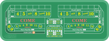 Craps Odds Chart Craps House Edge And Odds Dice Combination And Chances To Win