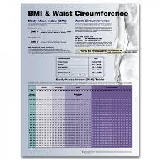 Waist Circumference Chart Bmi And Waist Circumference Chart