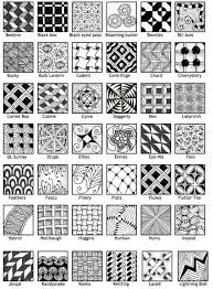 Zentangle Patterns Cool Zentangle Patterns Zentangles Pinterest Patterns Doodles And