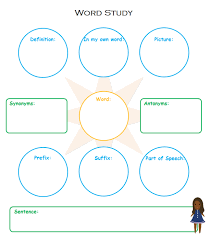 Chart Graphic Organizer General Types Of Graphic Organizers And Templates