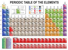 Periodic Table Chart Pdf Download Long Form Periodic Table Of Elements Download Printable Pdf