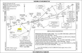 Katl Charts Air Navigation Name Nonsense Aerosavvy